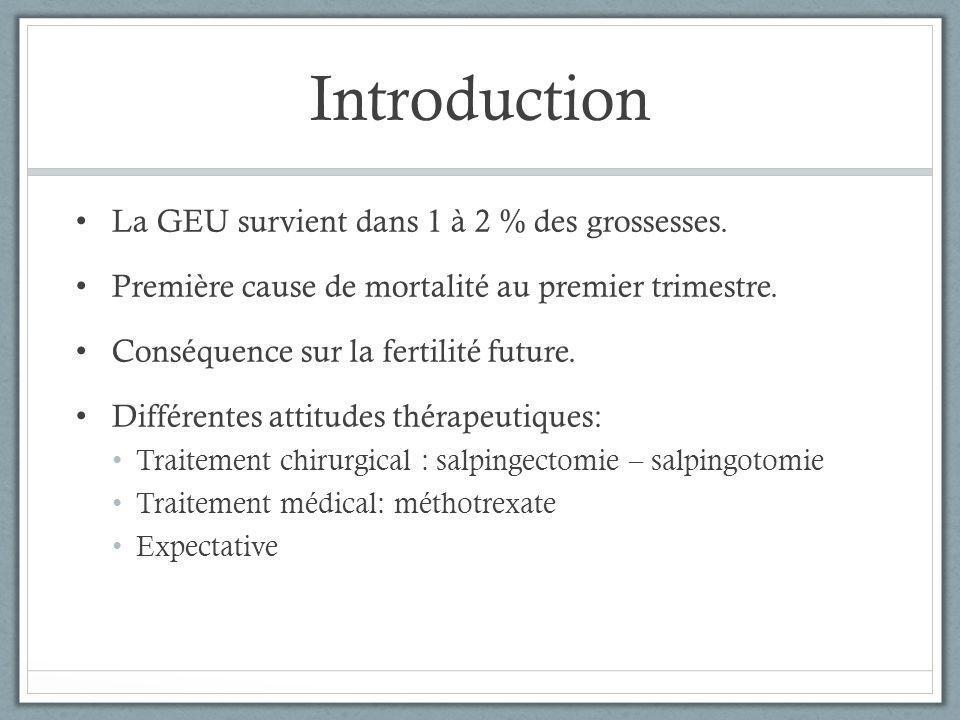 Introduction La GEU survient dans 1 à 2 % des grossesses.