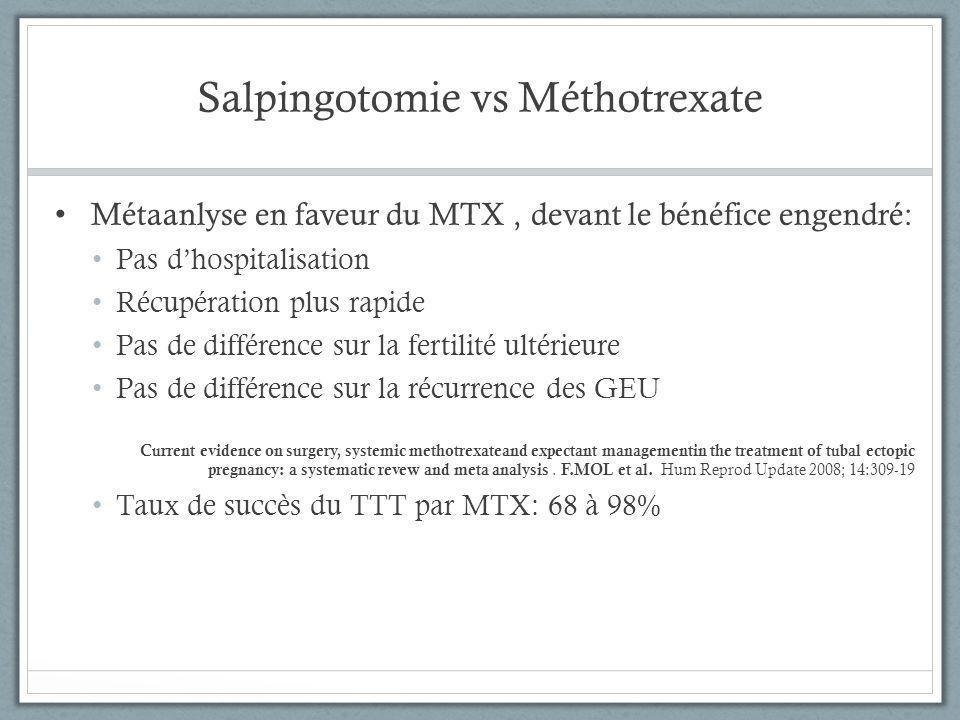 Salpingotomie vs Méthotrexate
