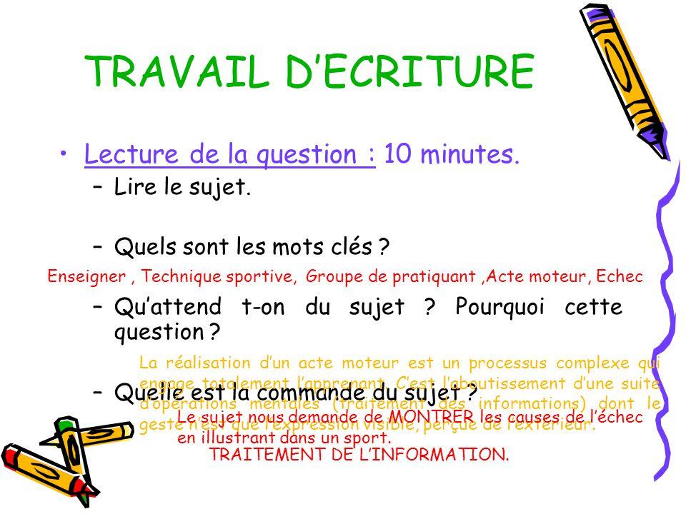 TRAVAIL D'ECRITURE Lecture de la question : 10 minutes. Lire le sujet.