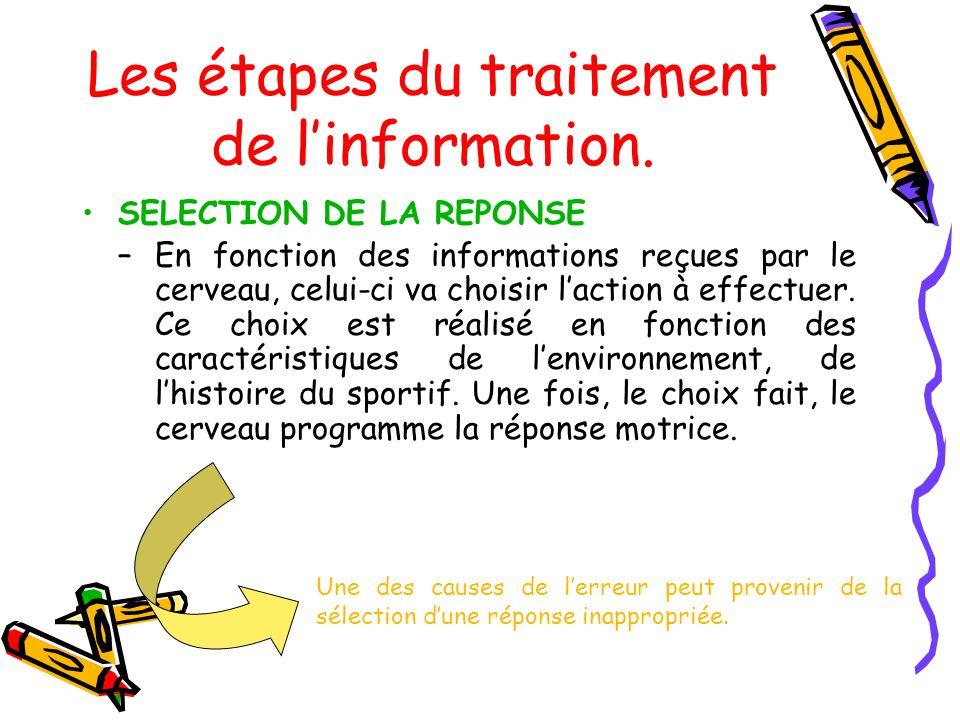 Les étapes du traitement de l'information.