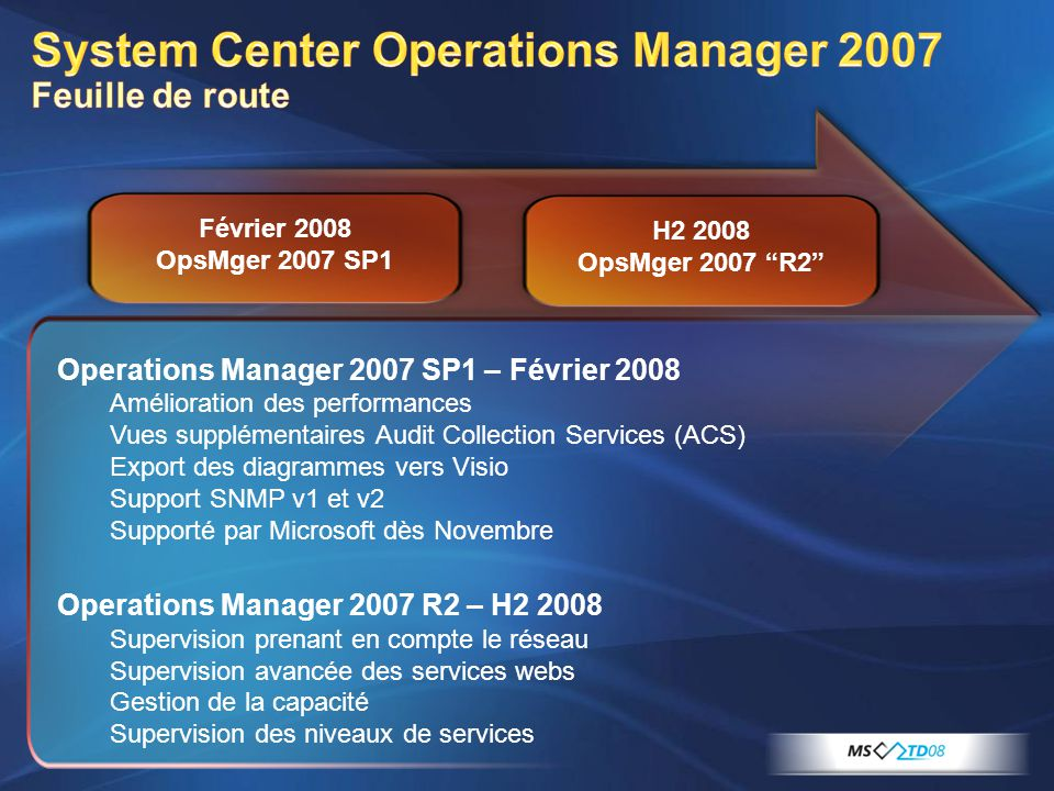 System Center Operations Manager 2007 Feuille de route