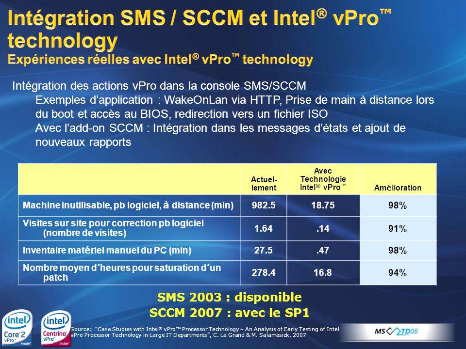 Avec Technologie Intel® vPro™