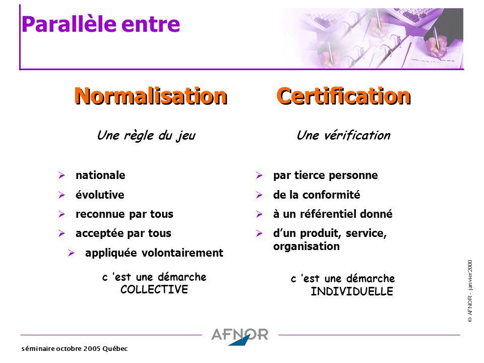 Normalisation Certification