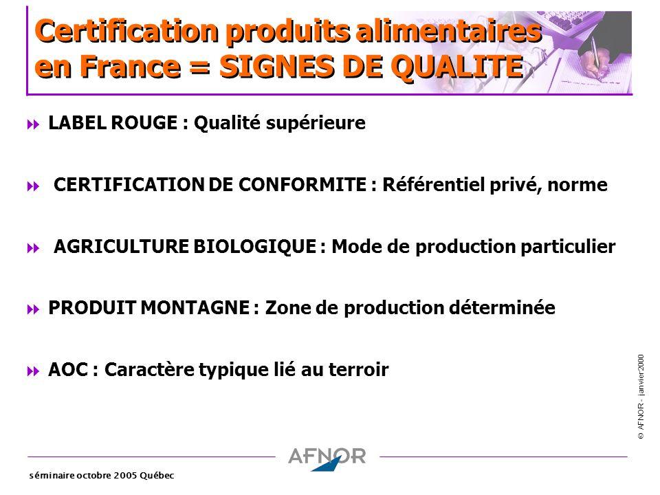 Certification produits alimentaires en France = SIGNES DE QUALITE