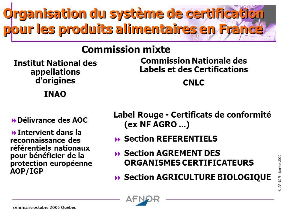 Organisation du système de certification pour les produits alimentaires en France