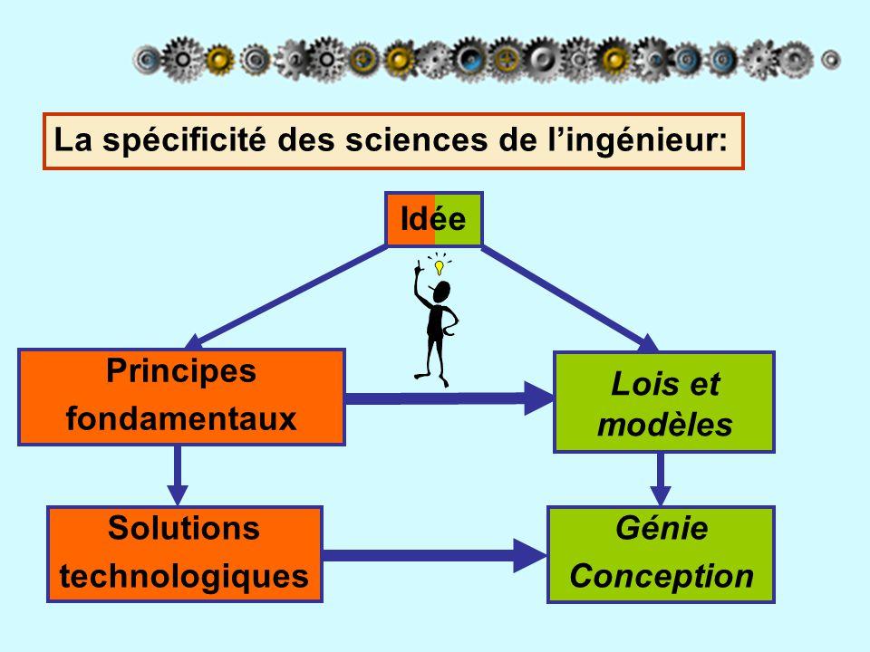 La spécificité des sciences de l'ingénieur: