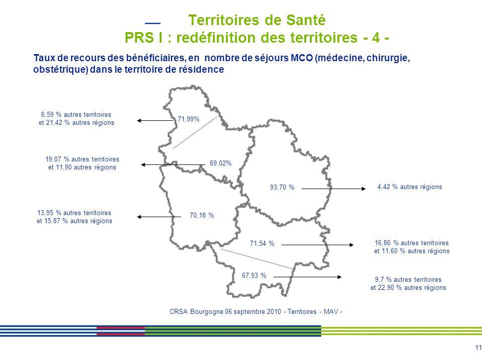 Territoires de Santé PRS I : redéfinition des territoires - 4 -