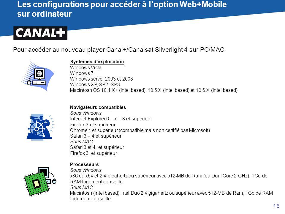 Les configurations pour accéder à l'option Web+Mobile sur ordinateur