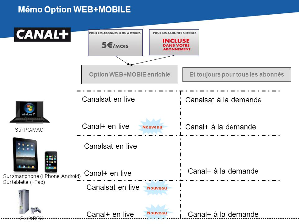 Mémo Option WEB+MOBILE