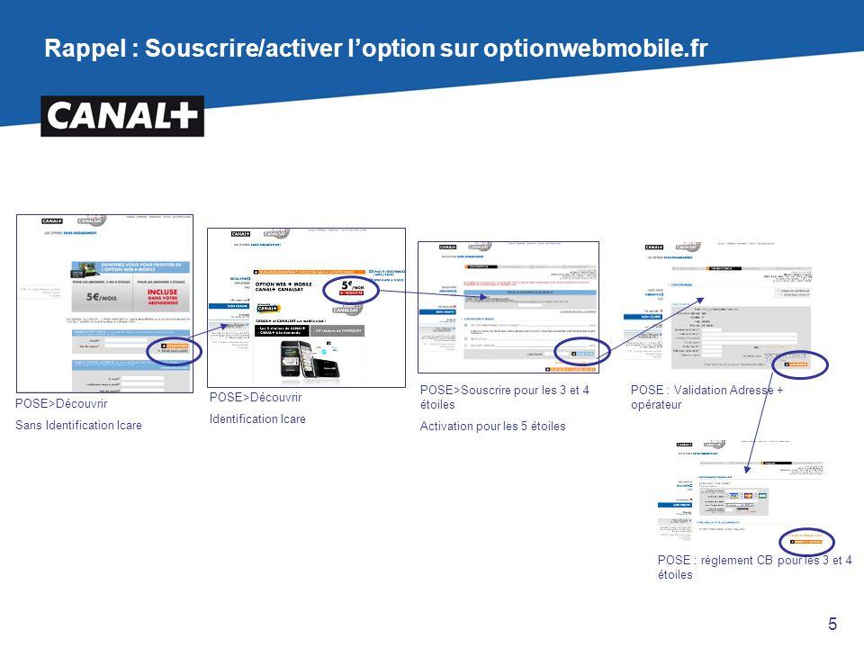 Rappel : Souscrire/activer l'option sur optionwebmobile.fr