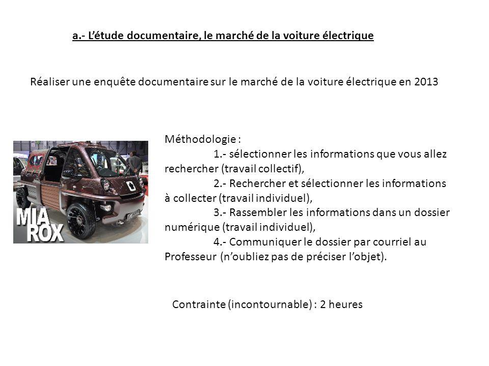 a.- L'étude documentaire, le marché de la voiture électrique