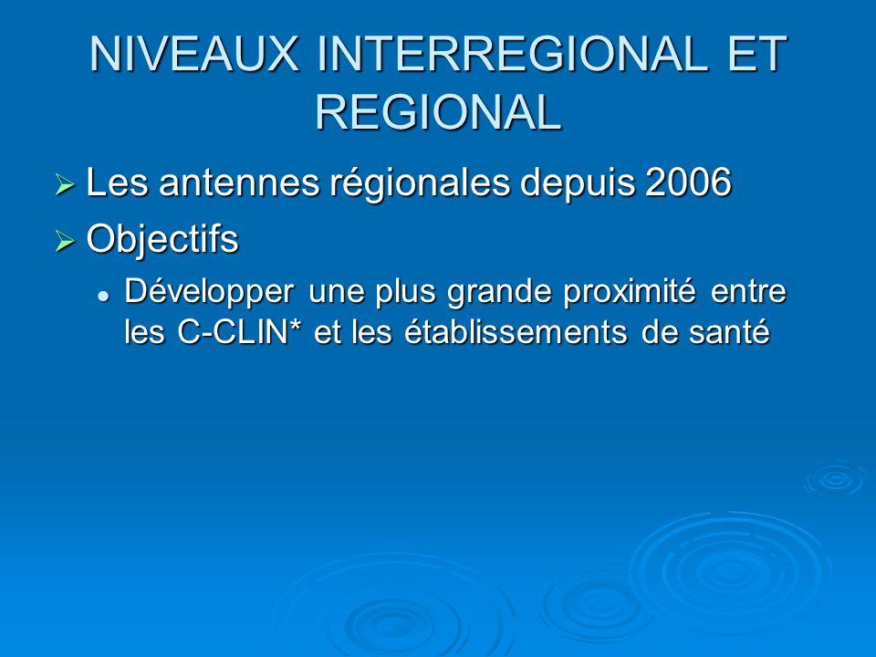 NIVEAUX INTERREGIONAL ET REGIONAL