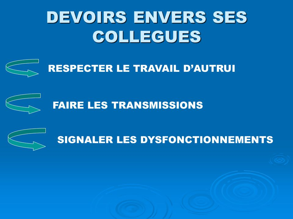 DEVOIRS ENVERS SES COLLEGUES