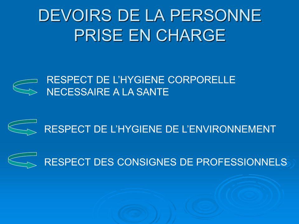 DEVOIRS DE LA PERSONNE PRISE EN CHARGE