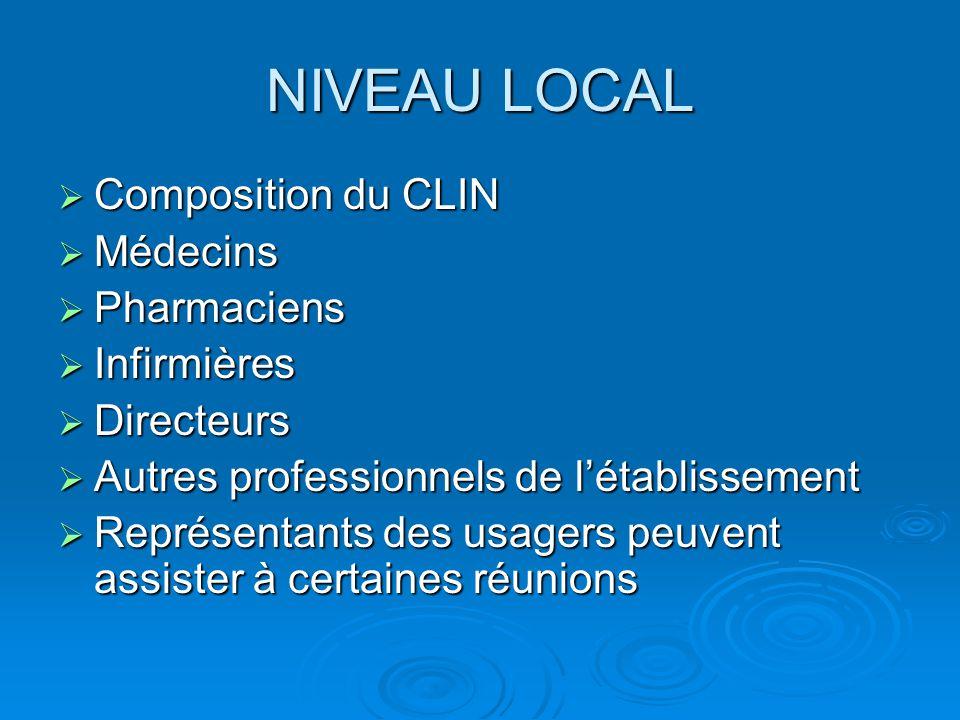 NIVEAU LOCAL Composition du CLIN Médecins Pharmaciens Infirmières