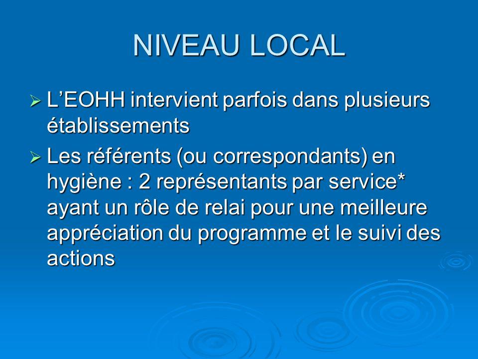 NIVEAU LOCAL L'EOHH intervient parfois dans plusieurs établissements