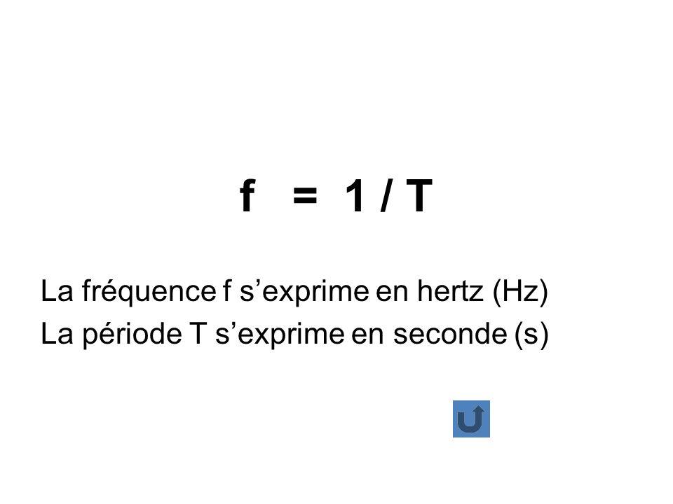 f = 1 / T La fréquence f s'exprime en hertz (Hz)
