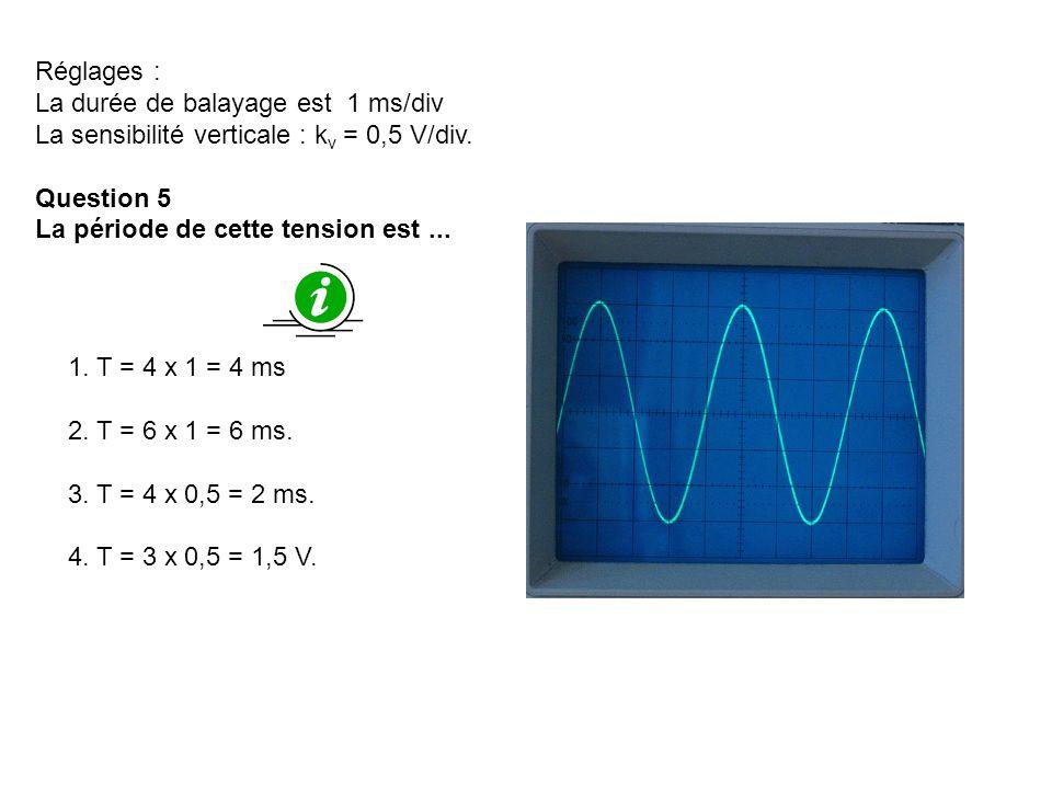 Réglages :La durée de balayage est 1 ms/div. La sensibilité verticale : kv = 0,5 V/div. Question 5.