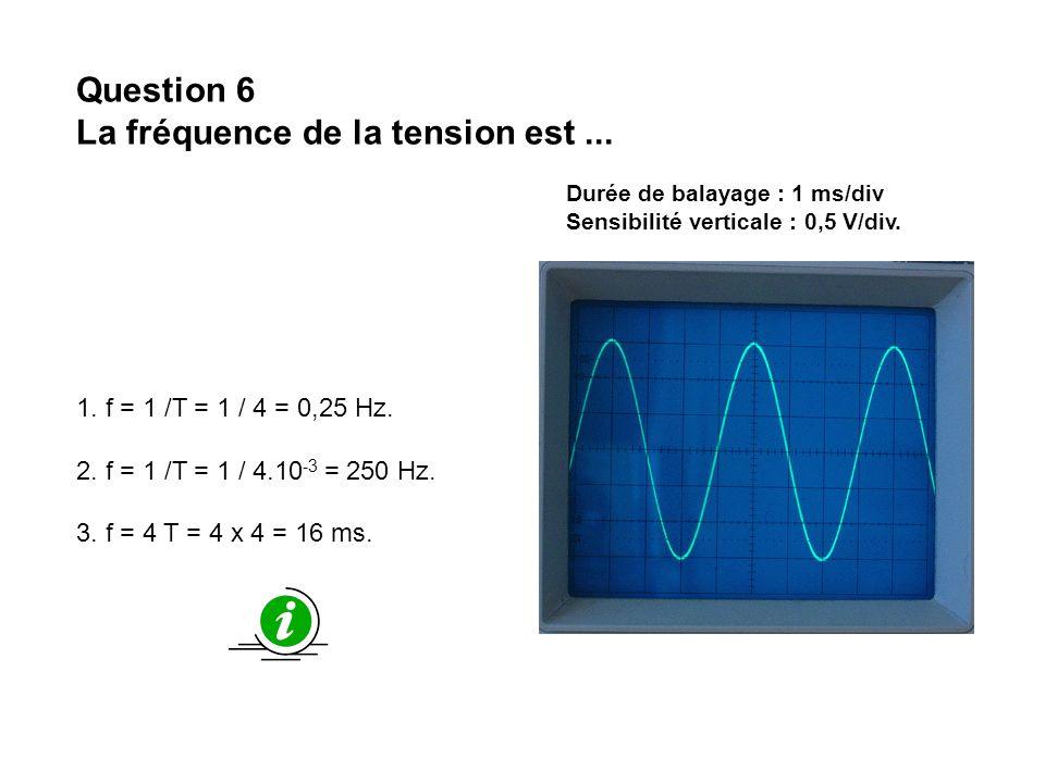 La fréquence de la tension est ...