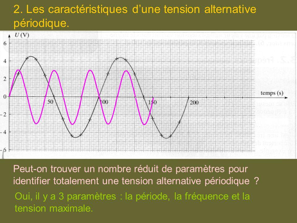 2. Les caractéristiques d'une tension alternative périodique.