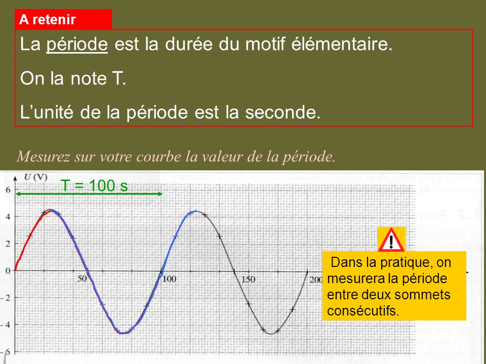 La période est la durée du motif élémentaire. On la note T.