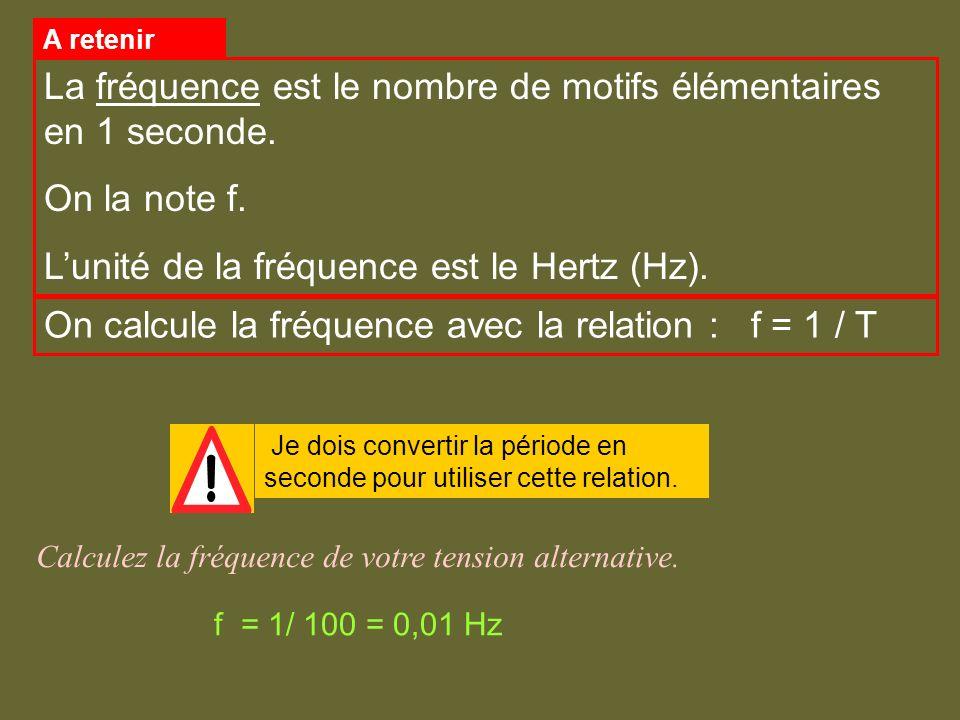 La fréquence est le nombre de motifs élémentaires en 1 seconde.