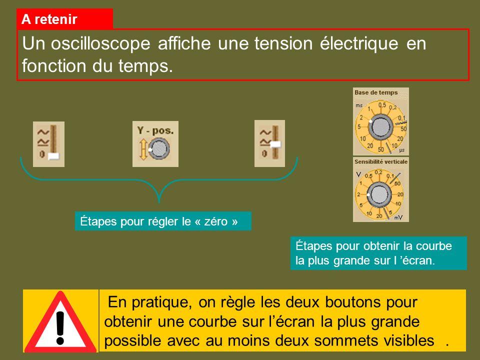 Un oscilloscope affiche une tension électrique en fonction du temps.