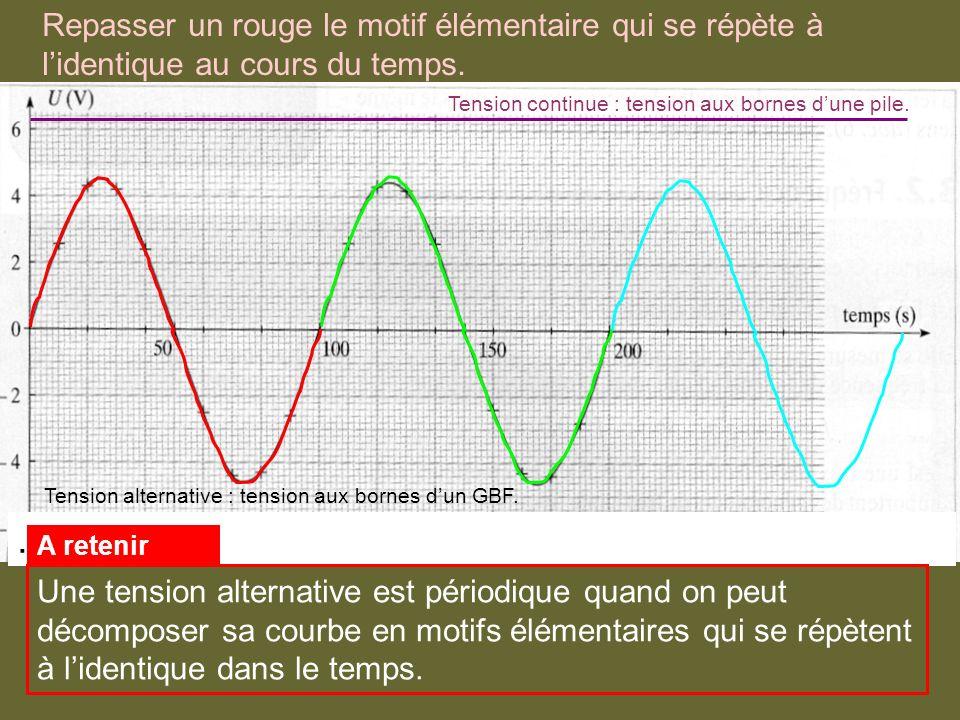 Repasser un rouge le motif élémentaire qui se répète à l'identique au cours du temps.