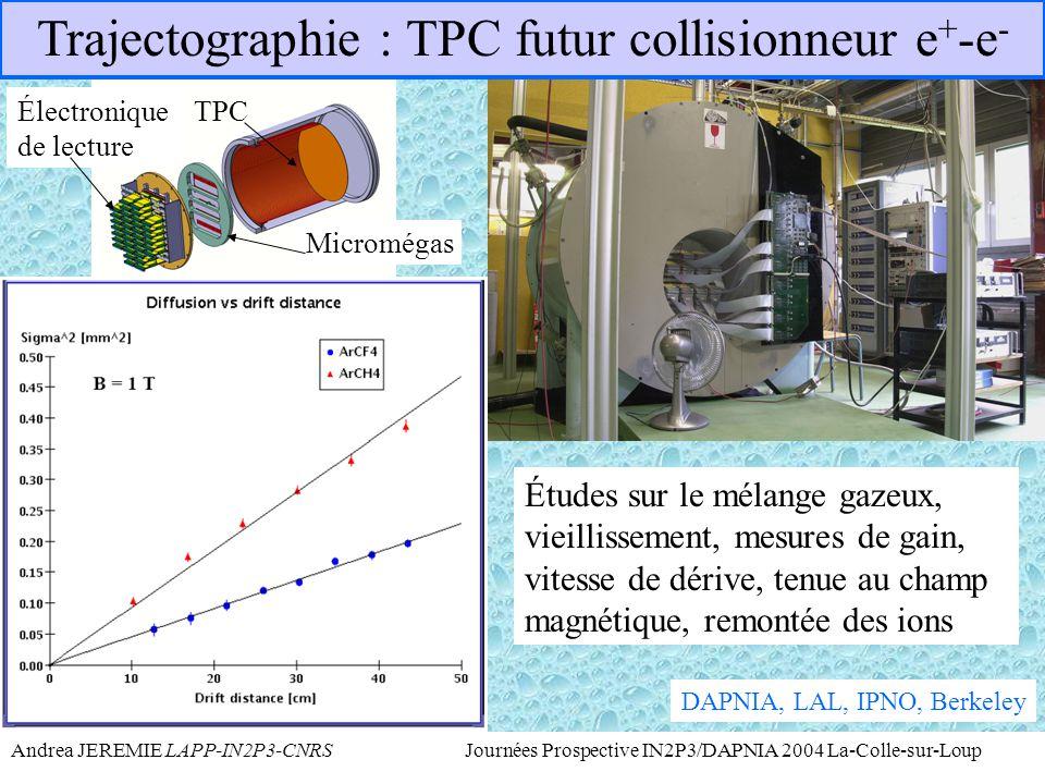 Trajectographie : TPC futur collisionneur e+-e-