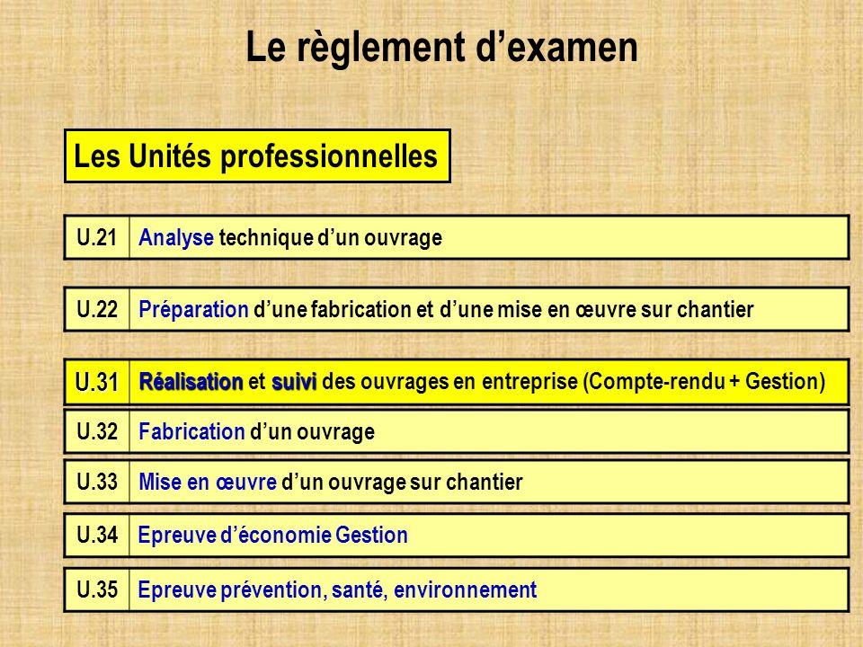 Le règlement d'examen Les Unités professionnelles U.31 U.21