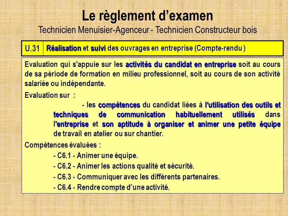 Technicien Menuisier-Agenceur - Technicien Constructeur bois