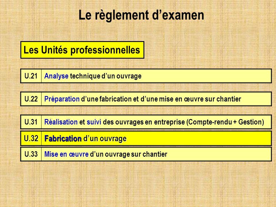Le règlement d'examen Les Unités professionnelles U.32