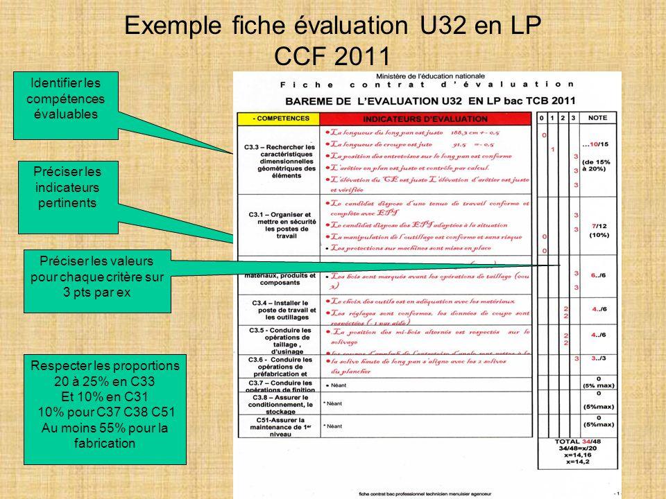 Exemple fiche évaluation U32 en LP CCF 2011