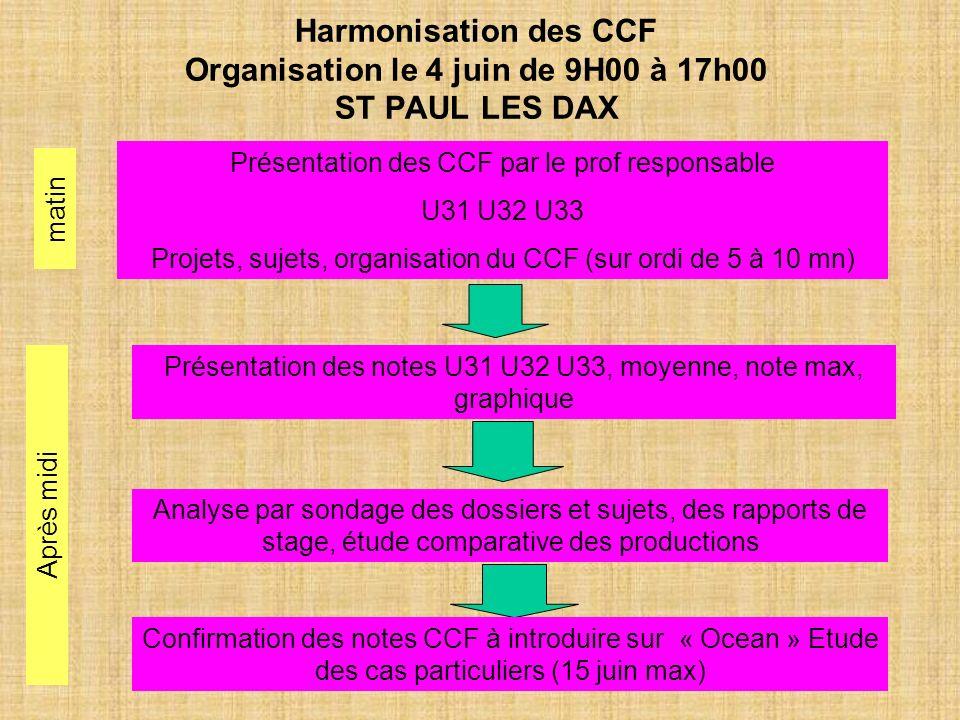 Harmonisation des CCF Organisation le 4 juin de 9H00 à 17h00 ST PAUL LES DAX