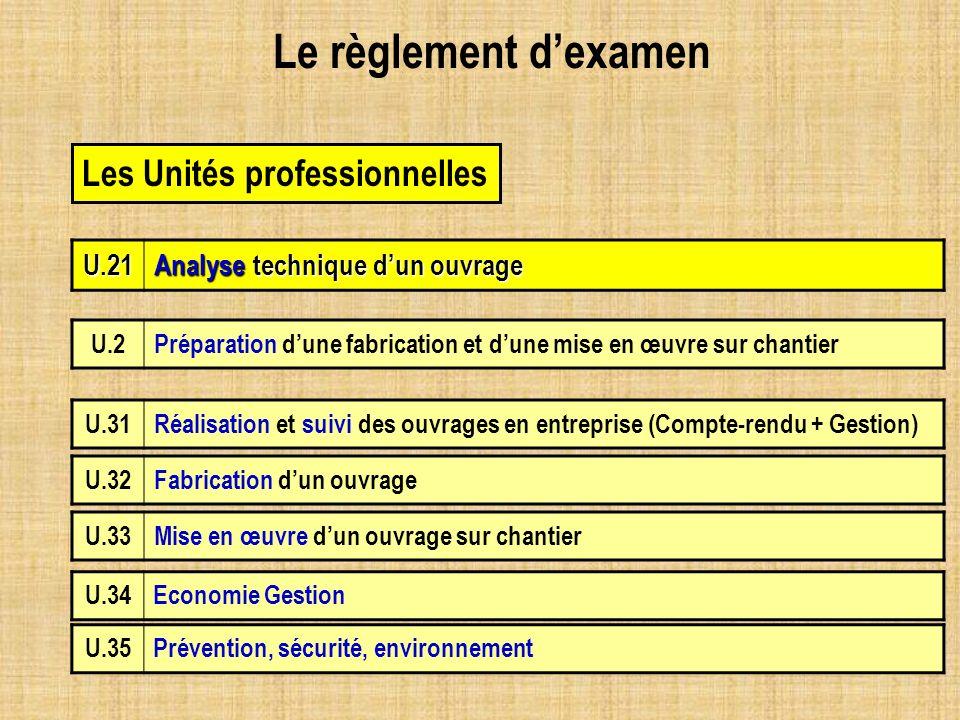 Le règlement d'examen Les Unités professionnelles U.21