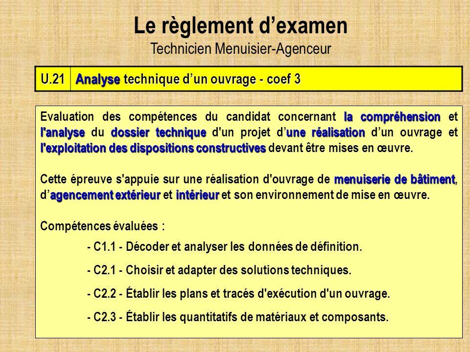 Technicien Menuisier-Agenceur