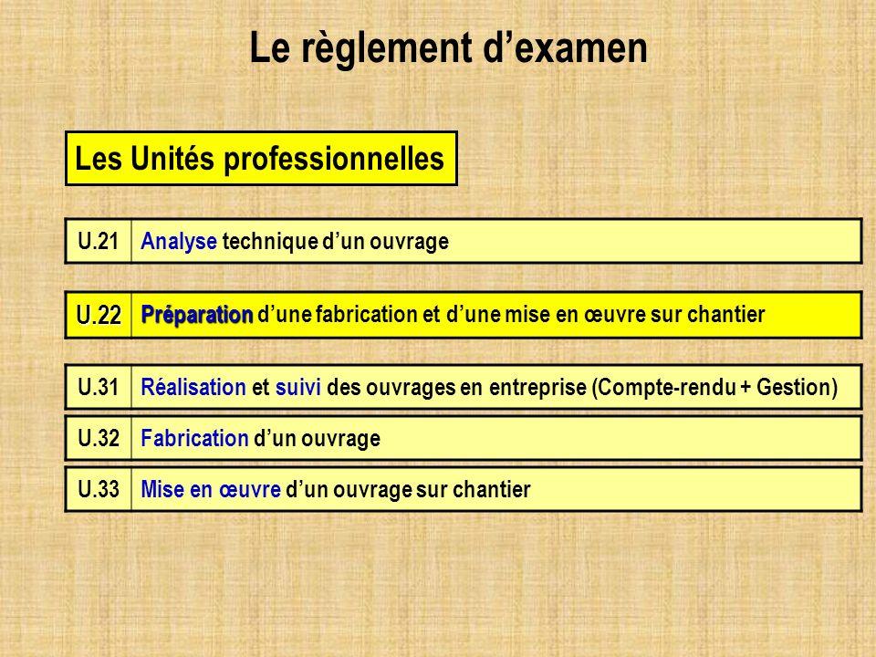 Le règlement d'examen Les Unités professionnelles U.22 U.21