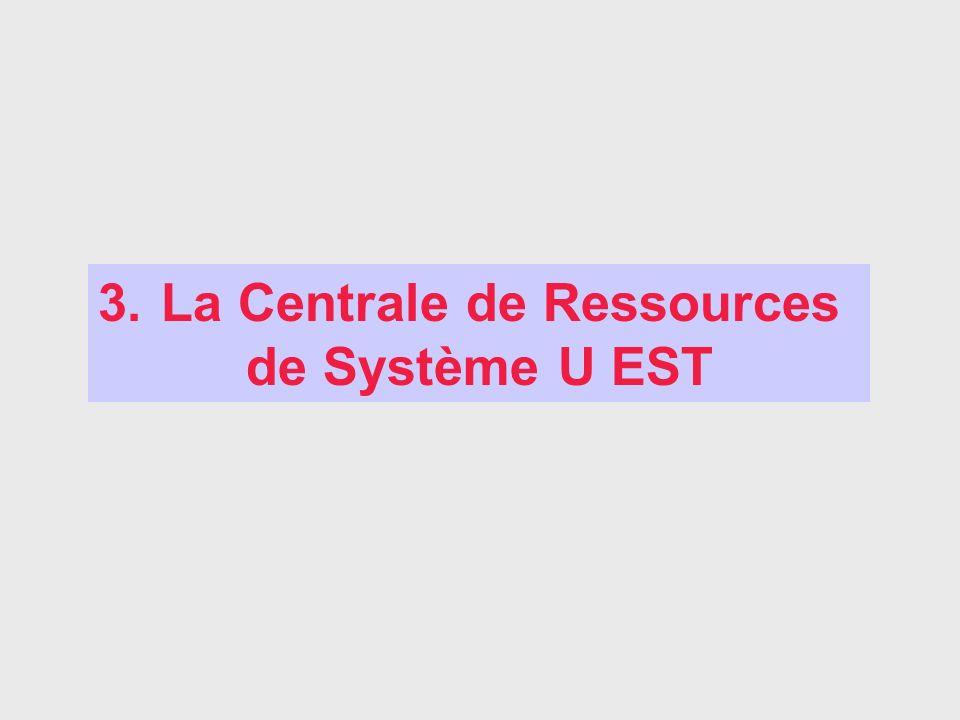 La Centrale de Ressources