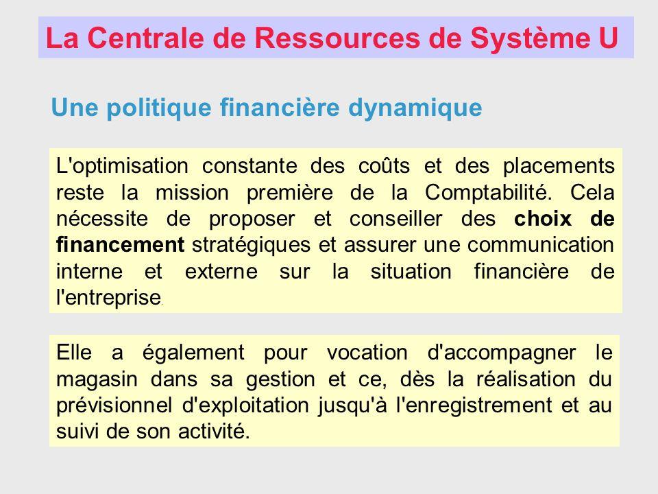 La Centrale de Ressources de Système U