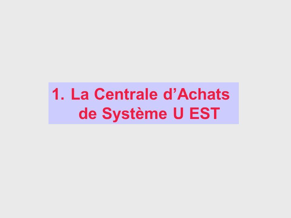 La Centrale d'Achats de Système U EST