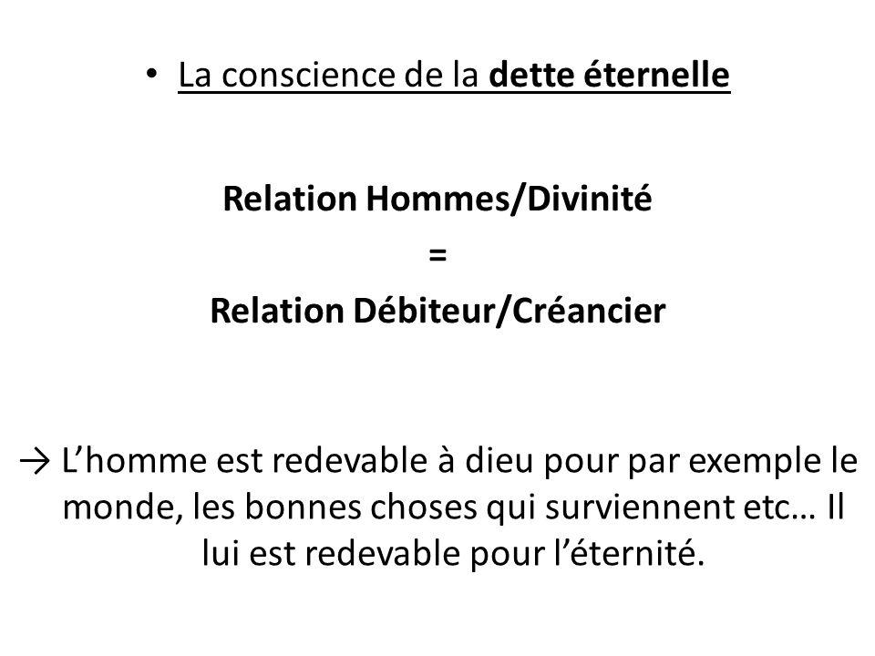 Relation Hommes/Divinité Relation Débiteur/Créancier