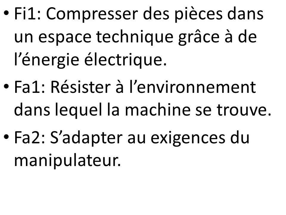 Fi1: Compresser des pièces dans un espace technique grâce à de l'énergie électrique.