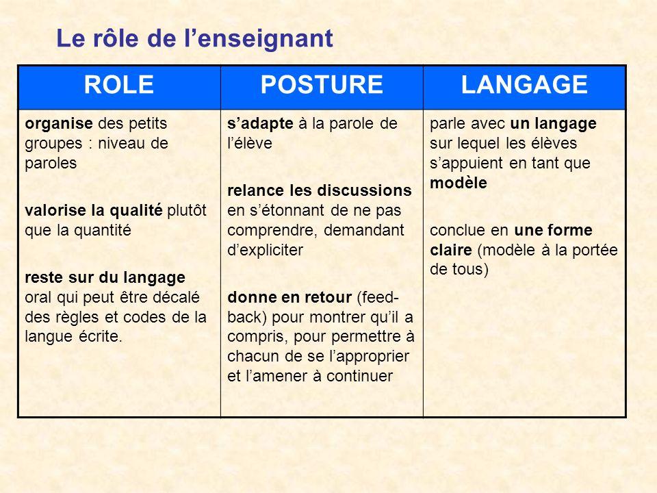 Le rôle de l'enseignant ROLE POSTURE LANGAGE