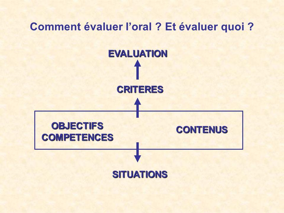 Comment évaluer l'oral Et évaluer quoi