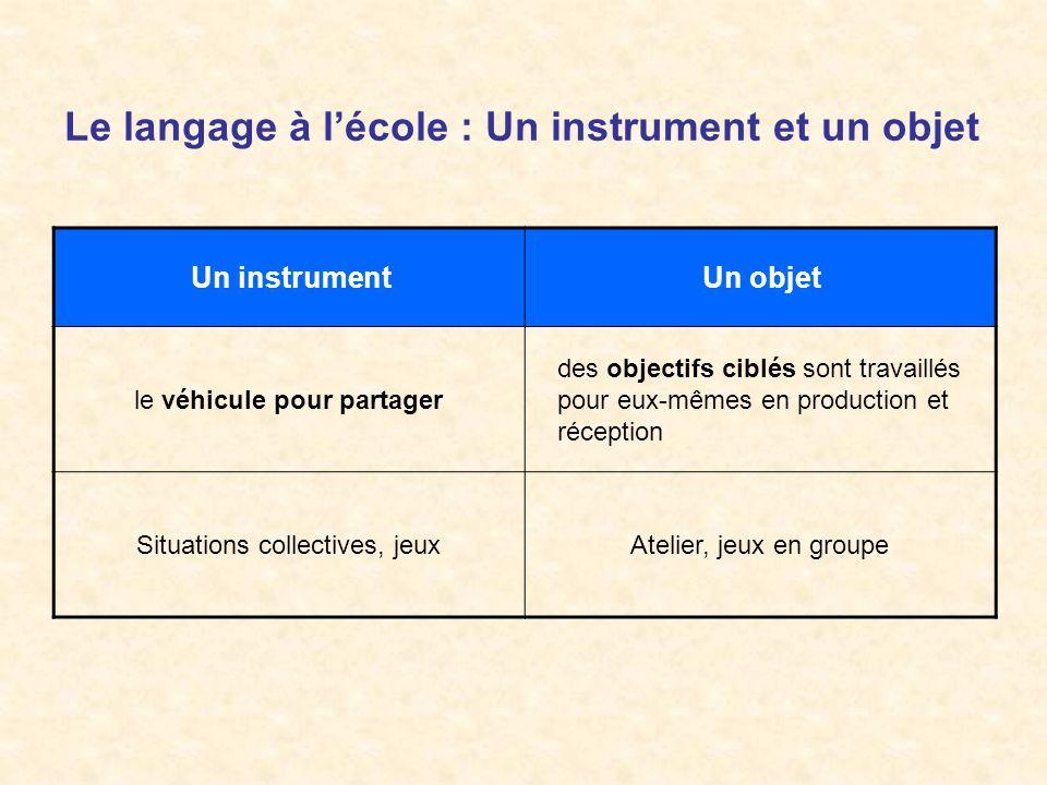 Le langage à l'école : Un instrument et un objet