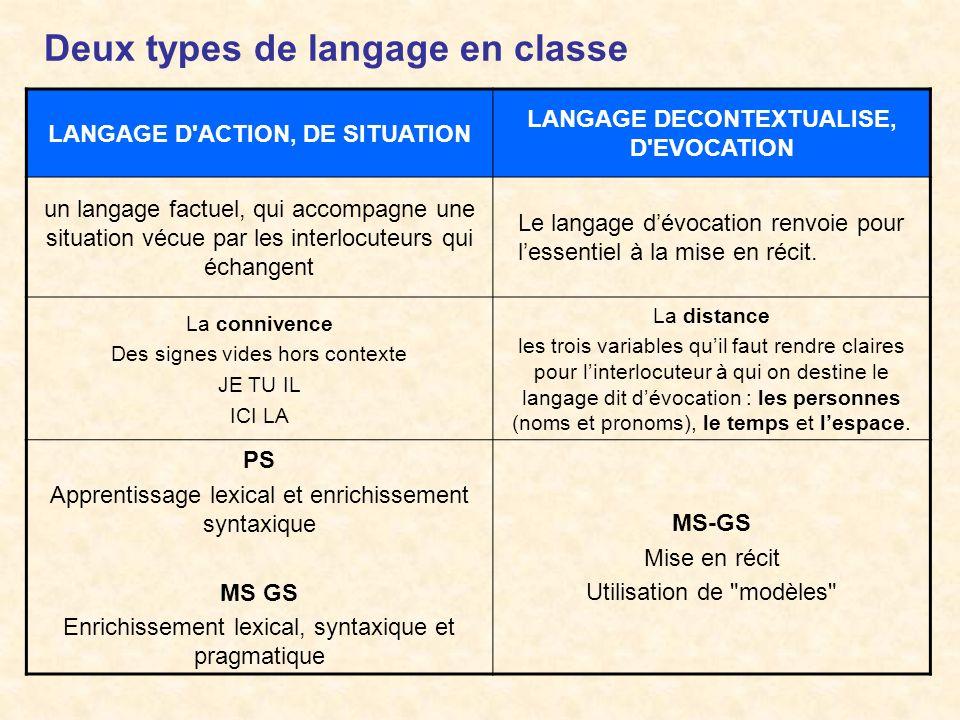 LANGAGE D ACTION, DE SITUATION LANGAGE DECONTEXTUALISE, D EVOCATION