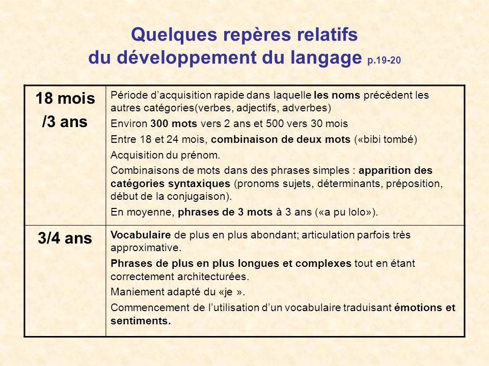 Quelques repères relatifs du développement du langage p.19-20