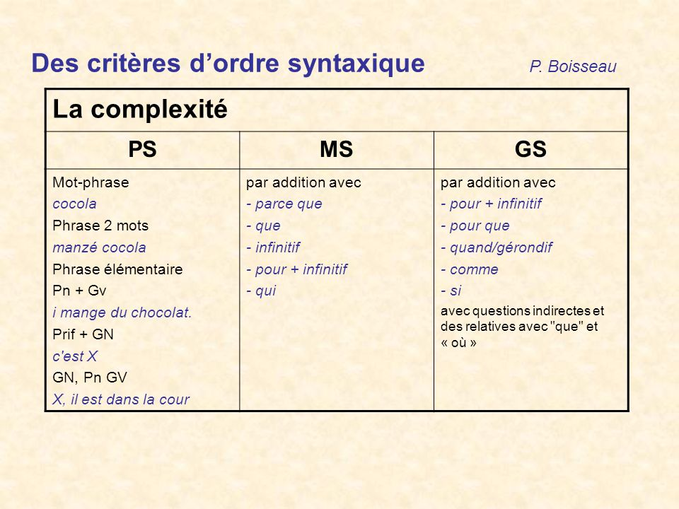 Des critères d'ordre syntaxique P. Boisseau La complexité
