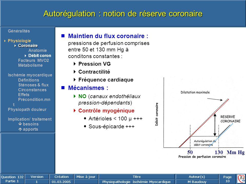 Autorégulation : notion de réserve coronaire