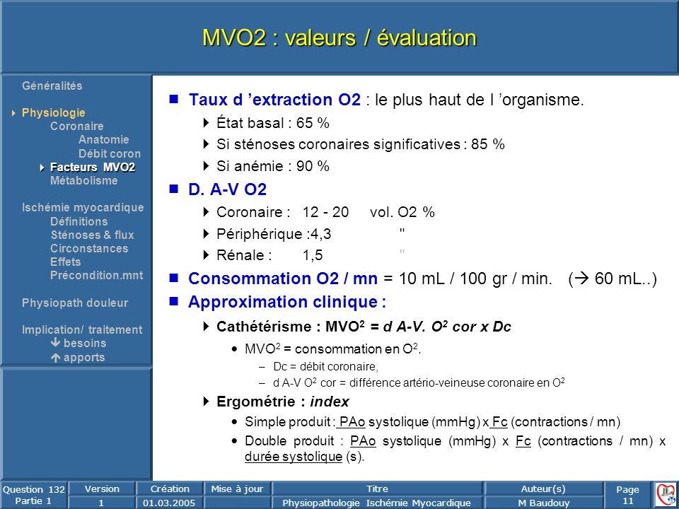 MVO2 : valeurs / évaluation